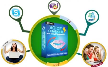 Skype da danışarkən səsi dəyişmək + Video dərslik